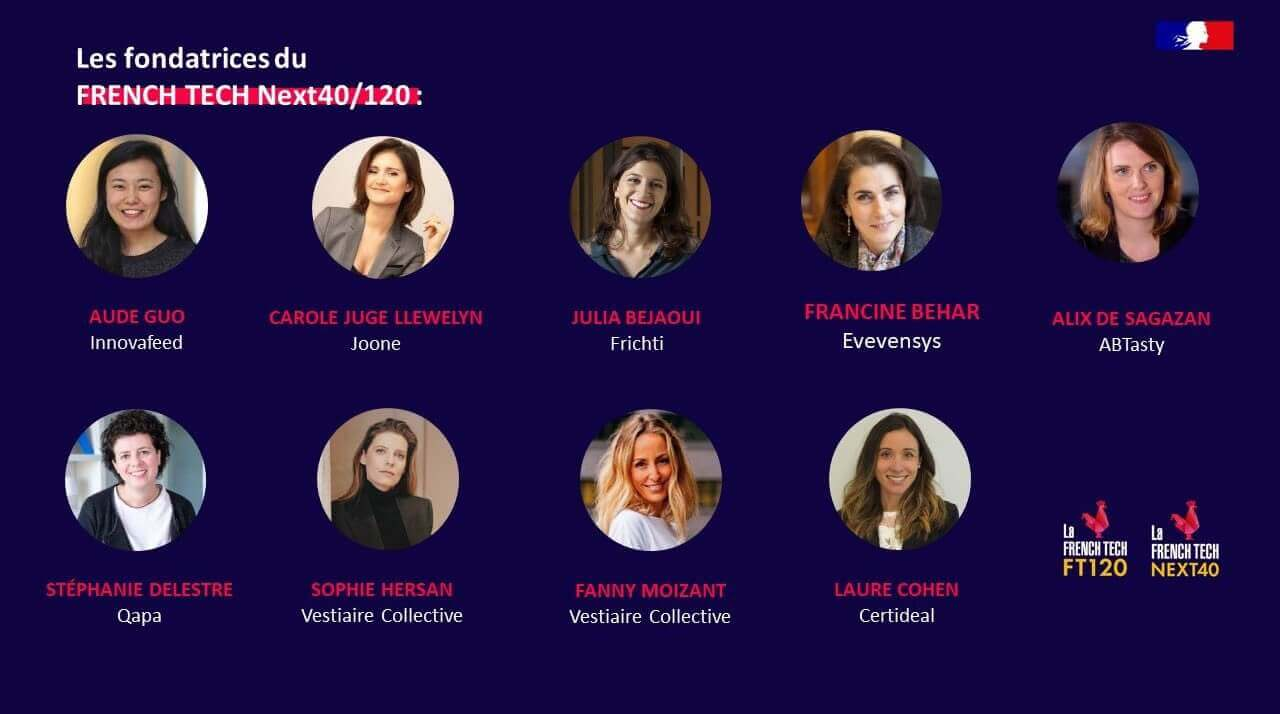 women founders present in the last French Tech Next40/120