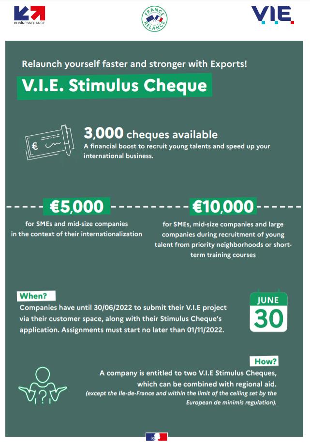 Infographic - V.I.E. Stimulus Cheque